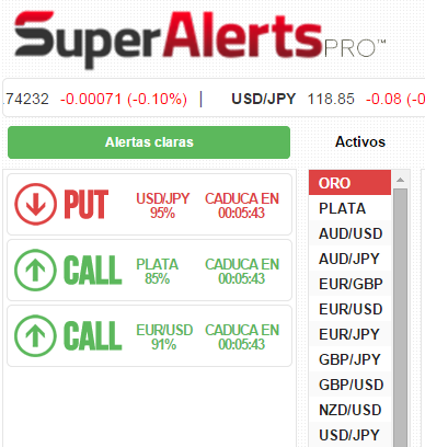Binary options indicator live signals review