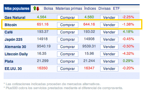Comerciante binario pro commodity