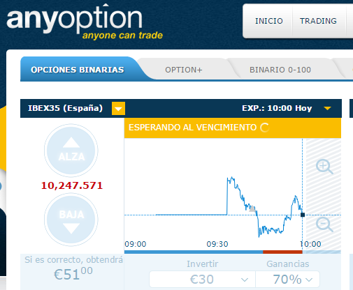 Que significa rollover forex