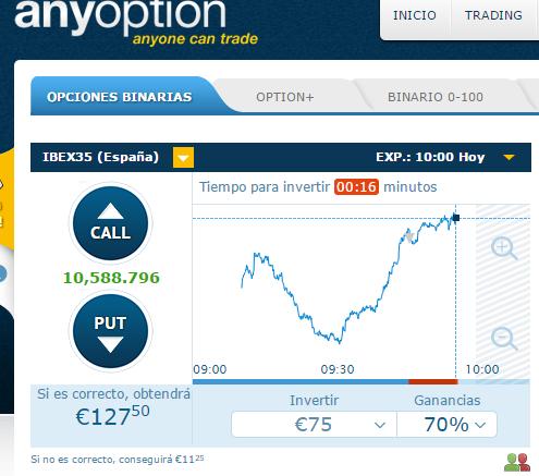 Opción binaria griega